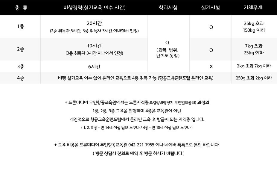 드론교육_210223(수정).jpg
