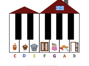 Three Easy Steps to Teach Young Children Piano Key Names.