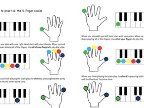 Piano Scales.  Why they should be a part of every lesson and where to start.