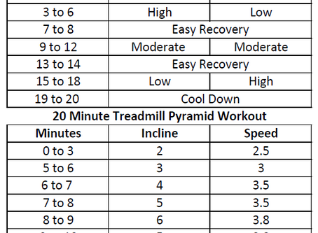 20 Min. Cardio Challenges