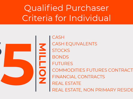 What is a Qualified Purchaser? (And Why is the Term Important?)