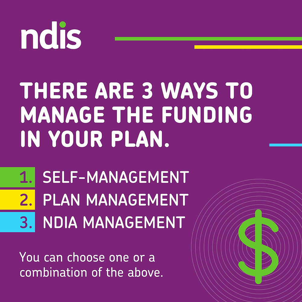 NDIS there are 3 ways to manage the funding in your plan. 1. self manageament 2 plan management 3 NDIA management