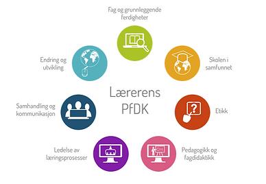 Skjermbilde 2019-01-03 kl. 21.43.04.png