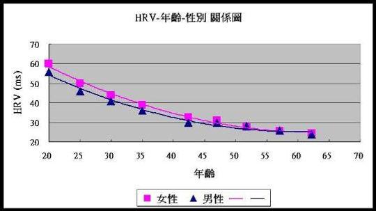 HRV_2-538x302.jpg
