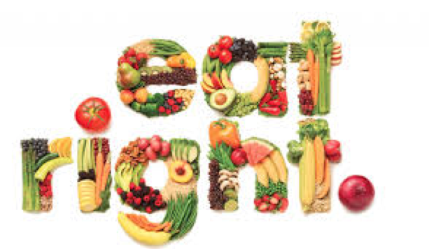 eat right heading in fruit & vegies