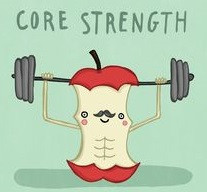 Core Strength - what does it mean and why does it matter?