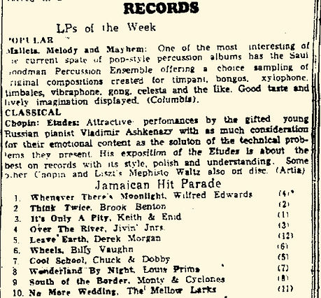 Monty and the Cyclones hit parade 1960.j