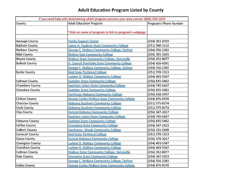 Adult Education Programs By County - Sep