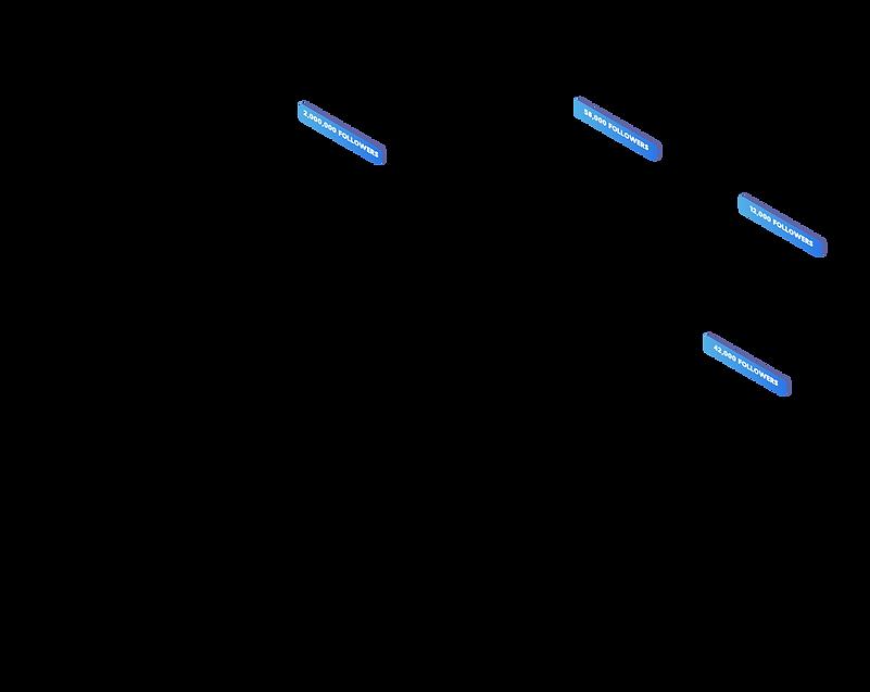 NoiseEngine Website - How It Works Secio