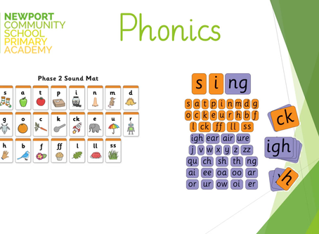 Reception Phonics support video