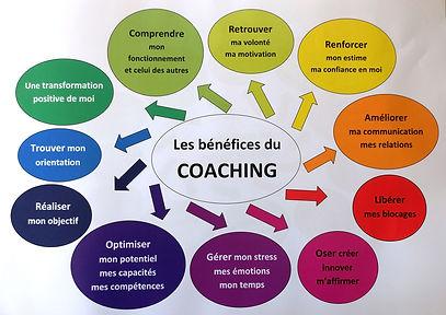 csm_Les_benefices_du_Coaching_6f80e39c7e