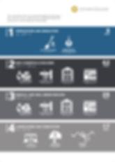 EC New Build Timeline infographic Artwor