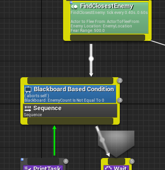 UE4 Behavior Trees
