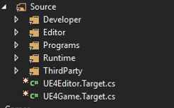 Getting Started with UE4 Source Code