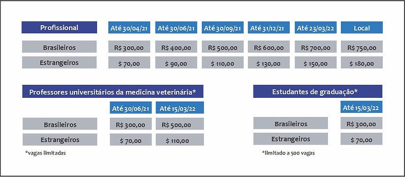 tabela valores.jpg