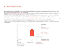system thinking portfolio-11