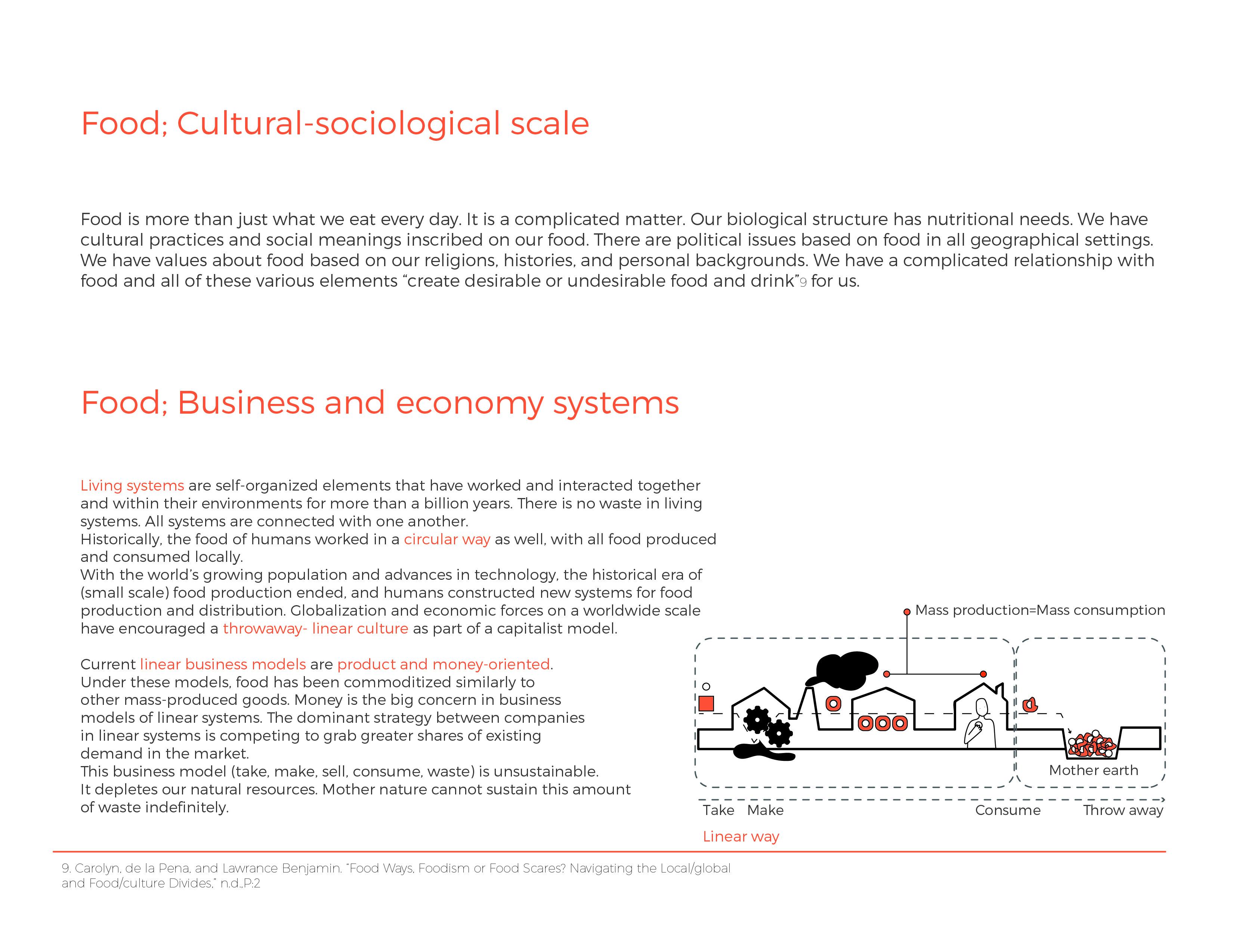 system thinking portfolio-07