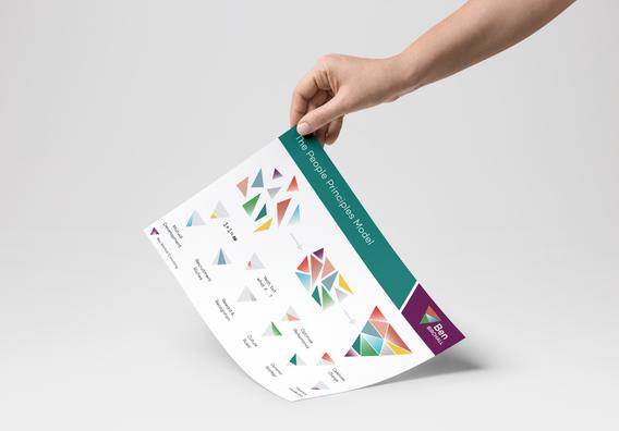 Ben Birchall Brand Design Infographic