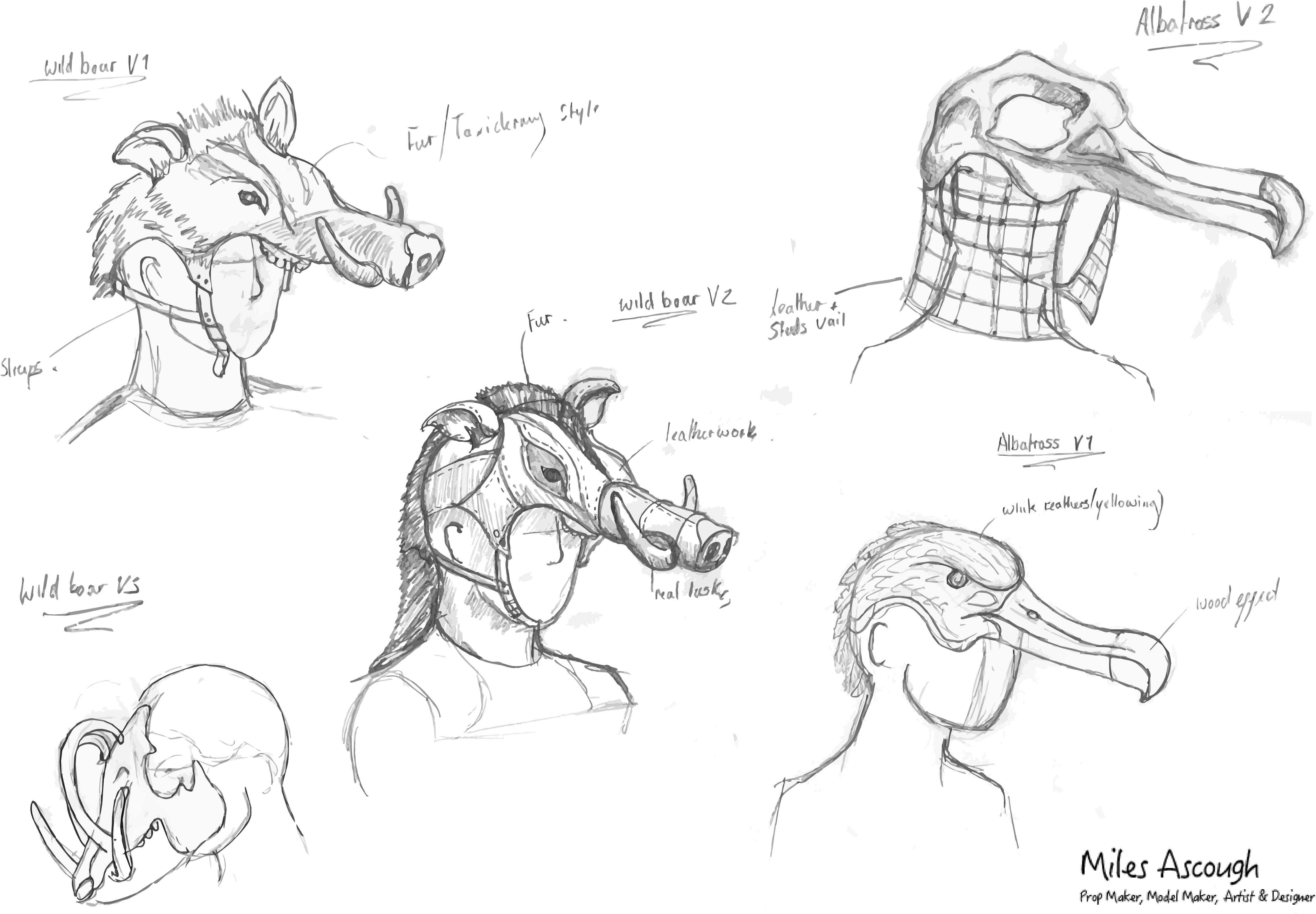Ideas drawing masks