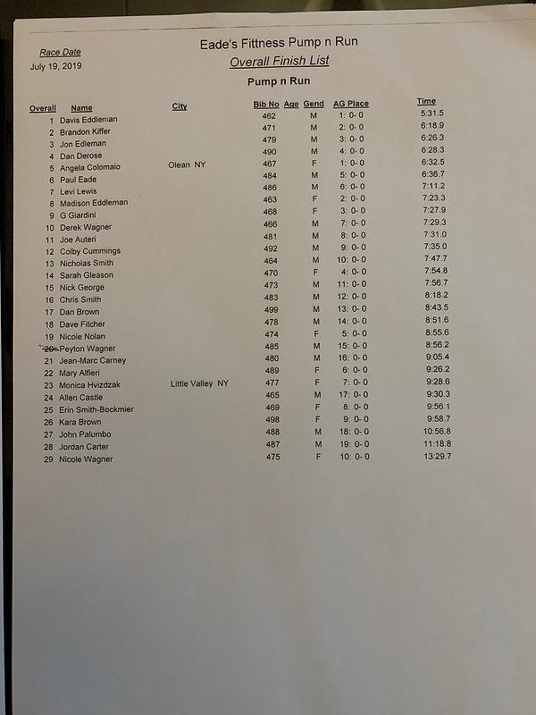 Results iwth Run.jpg