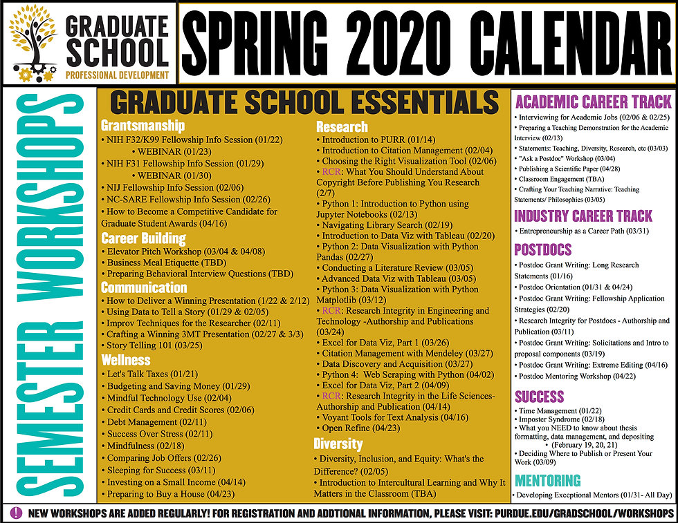 Spring 2020 Professional Development Cal