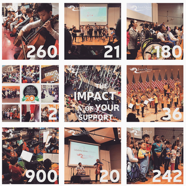 The Impact of BMP Supporters