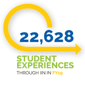 2019_student_experiences_457x457.png