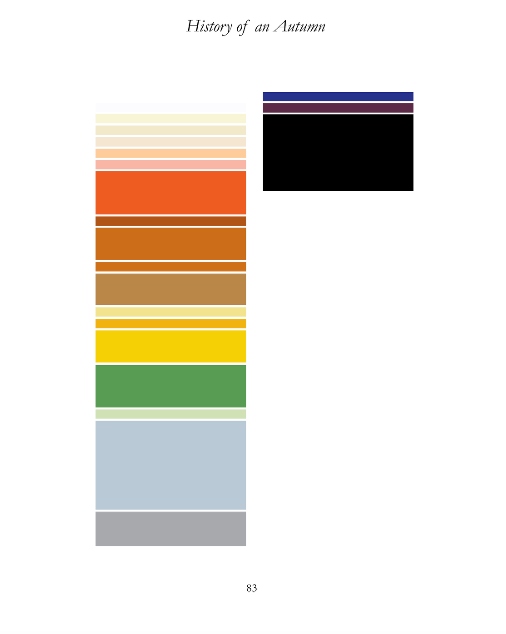 Index of Color