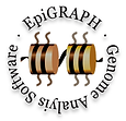 EpiGRAPH: User-friendly software for statistical analysis and prediction of epigenomic data