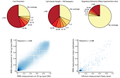 Genome-scale DNA methylation mapping of clinical samples at single-nucleotide resolution