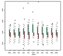 CpG island methylation in human lymphocytes is highly correlated with DNA sequence, repeats, and predicted DNA structure
