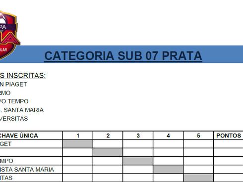 Confira os Grupos das Categorias da 22ª Copa CNA de Futsal Escolar