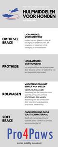 Infographic hulpmiddelen voor honden