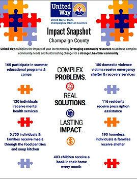 CH Impact Snapshot 2019.jpg
