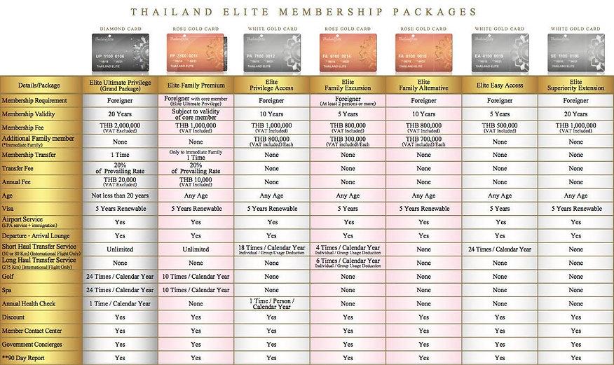 Thailand Elite 8 all-program-final_orig.