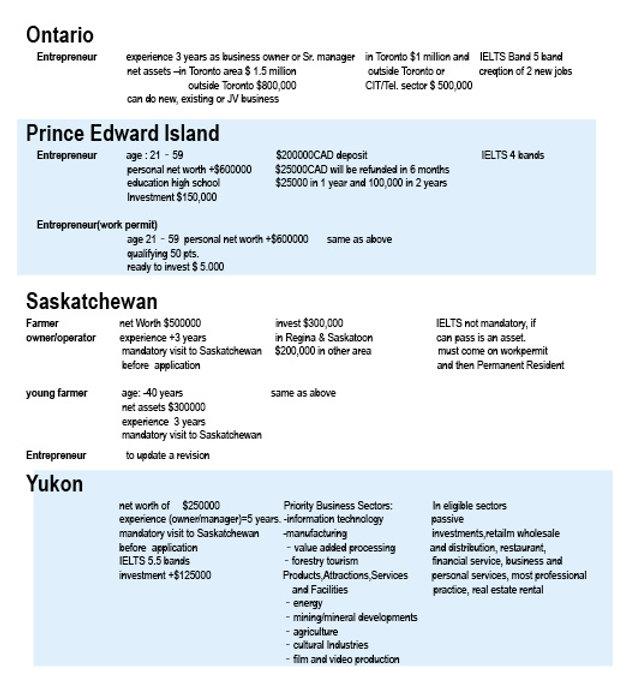Canada all provinces programs 2.jpg