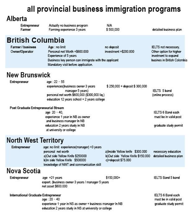 Canada all provinces programs 1.jpg