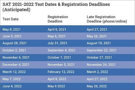 SAT test dates 2021-22.png