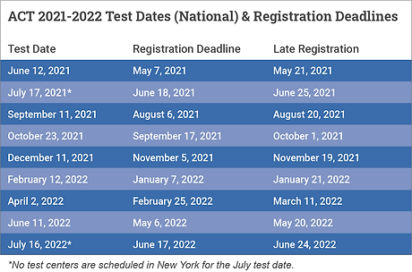 ACT test dates 2021-22.png