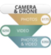 Camera&Drone.png