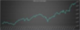 Graph JVM 10-janv-2020.png.png