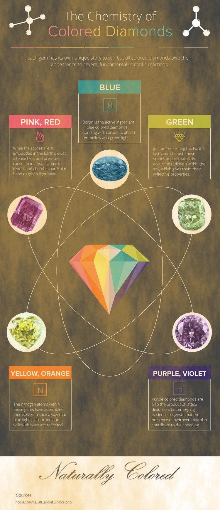 colordiamonds1.JPG