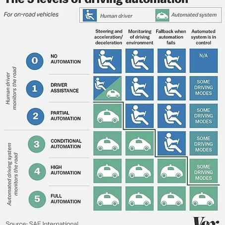Why Autonomous Vehicle Transportation Planning Matters