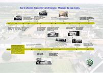 chronologie ecole de saint-andre