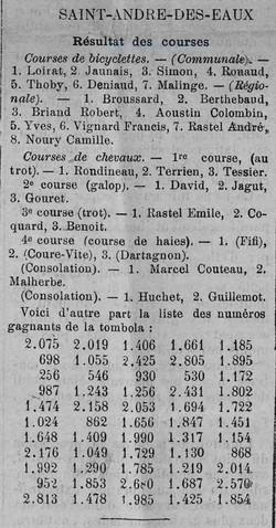 1923-08-05_résultats_des_courses