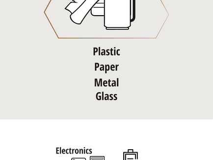 Recycling - the silver bullet we need?