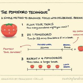 The Pomodoro Method