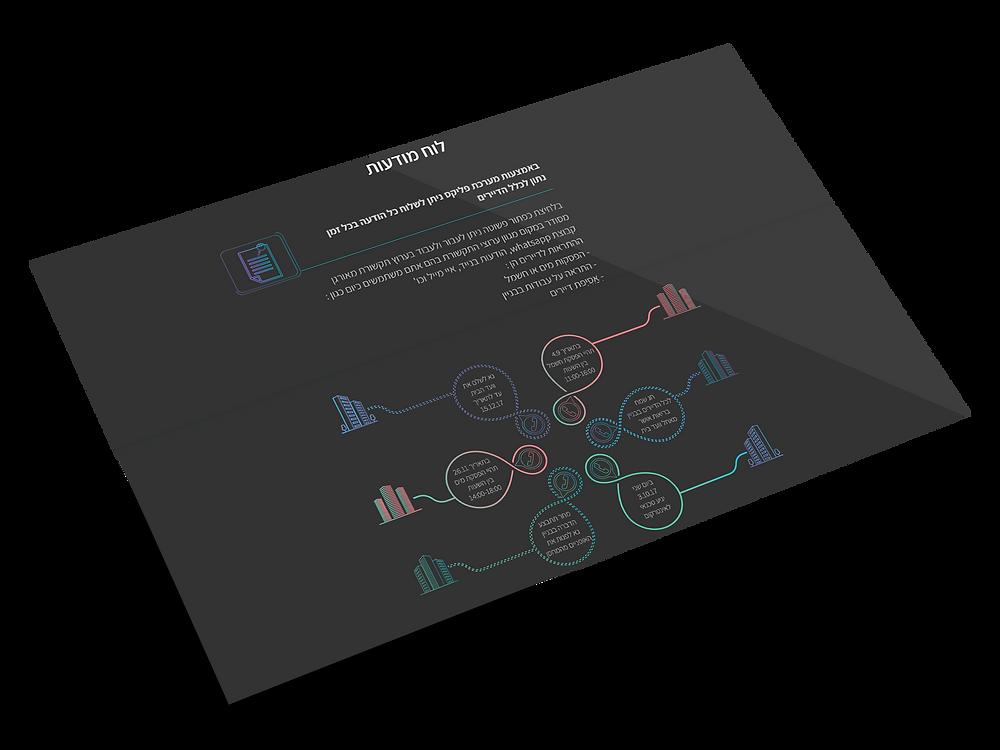 עיצוב אתר ניהול ואחזקת מבנים