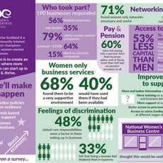2019 survey results - key issues, the value of support services and future improvements