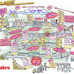 Ilustração para Makro